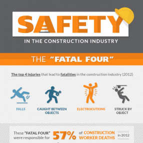 Safety in the Construction Industry [Infographic]