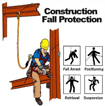 What Are The Different Types Of Fall Protection For The