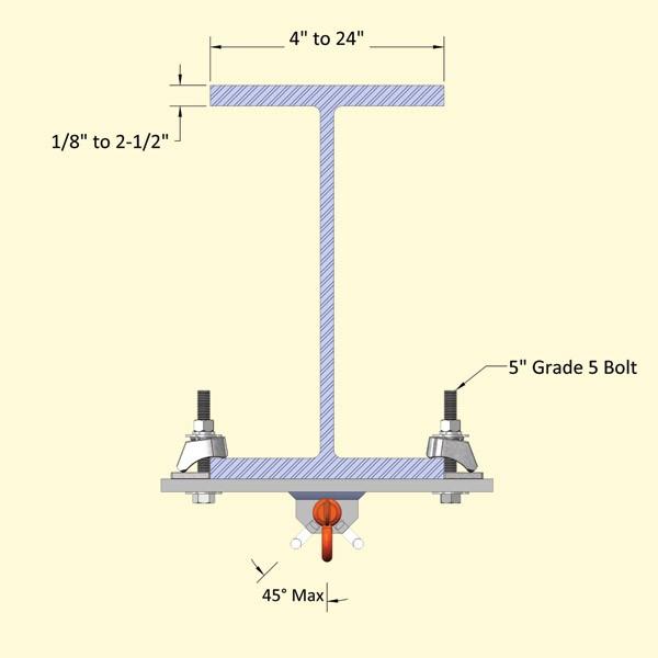 Adjustable Rigging Clamp Beam