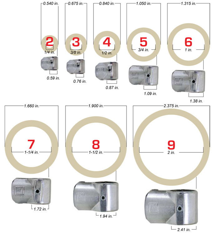 What Size Pipe Should I Use Simplified Building